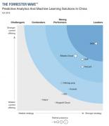 Forrester发布最新评测 百分点公司获评卓越