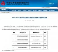"""点掌投教基地获上海证监局年度""""良好"""""""